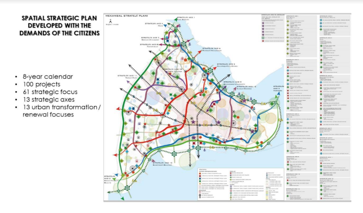 Social, Economic and Physical Structure Analysis, Identification and Prioritization of Spatial Projects in  Fatih District, Istanbul